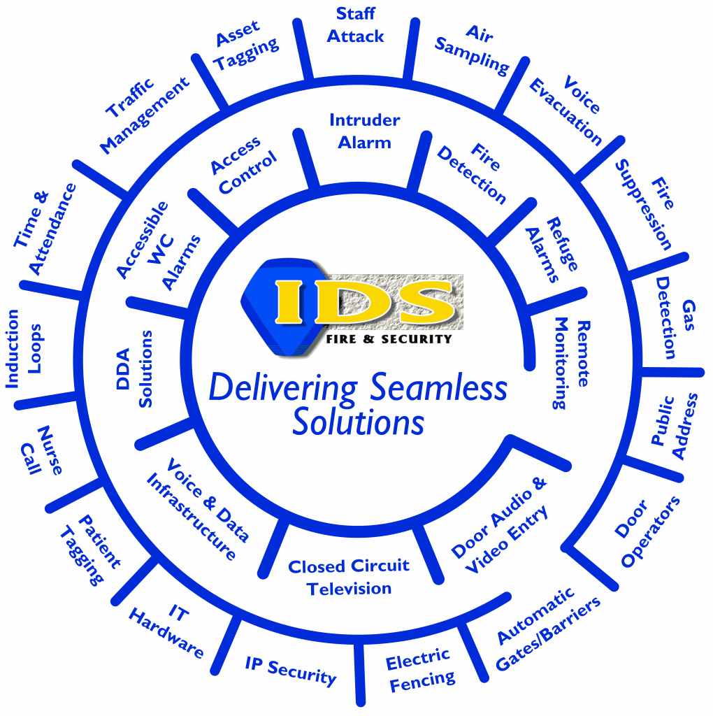 IDS Services Wheel
